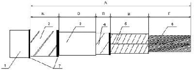 Схема прокладки силового кабеля