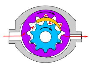 Gear_pump_3